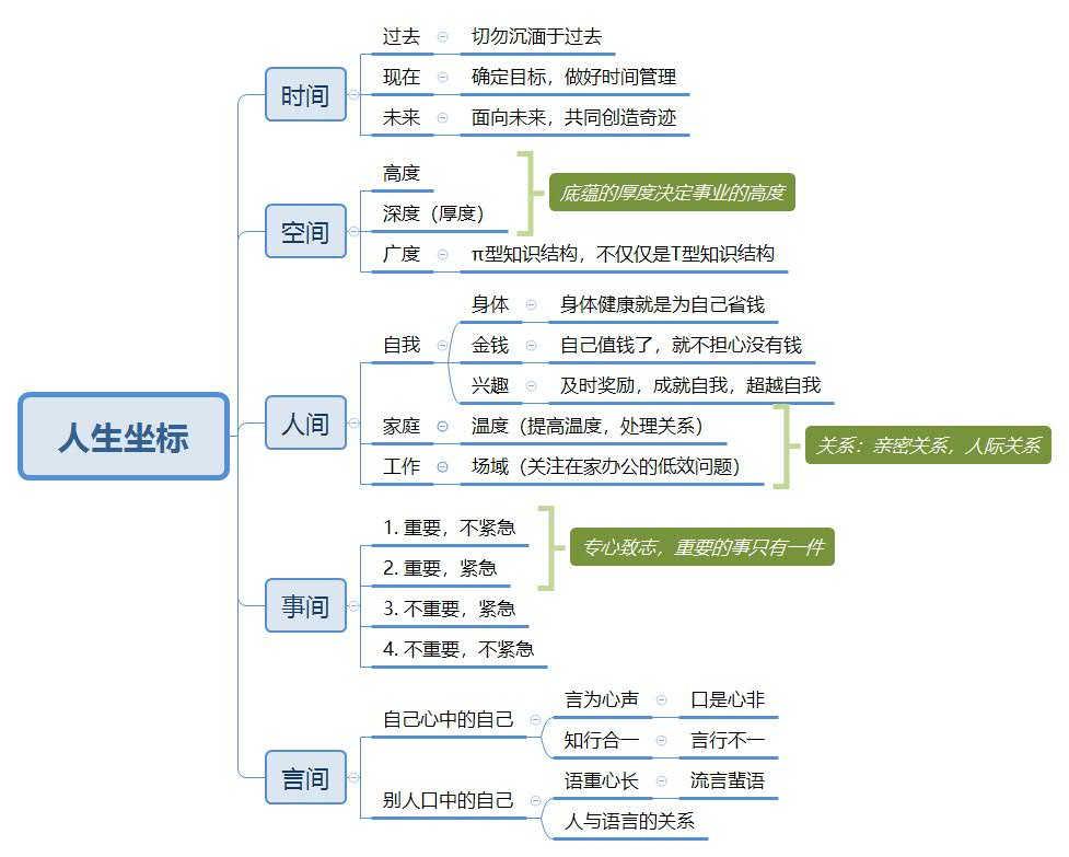 除了学历,还有什么可以用来评定人才?推荐中国青年人格测验